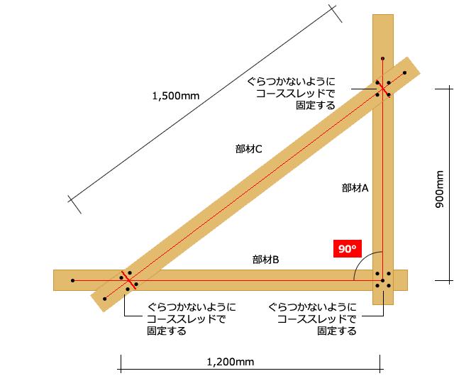 一番簡単な大矩の作り方 - 外構D...